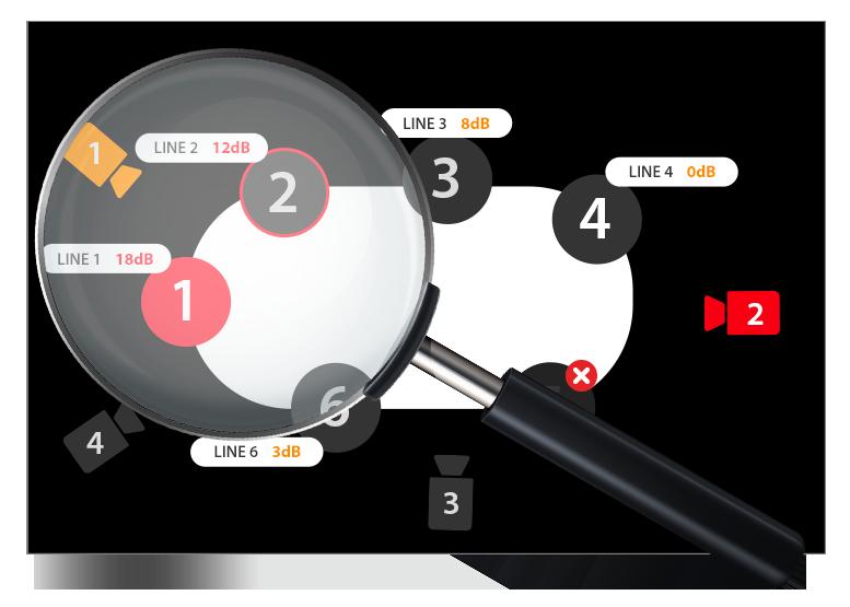 multicam radio visual comart 1